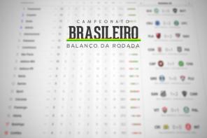 38ª. Rodada: Figueira fecha Brasileirão em décimo terceiro