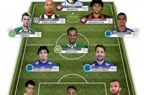 Seleção da 36º rodada: Pablo e Thiago Heleno representam o Figueira